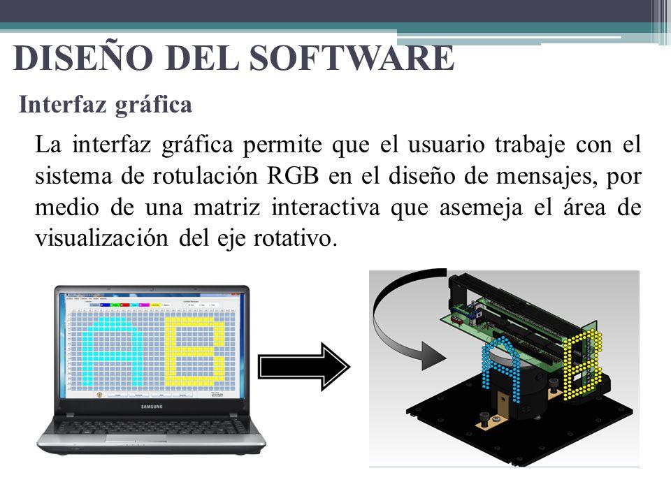 DISEÑO DEL SOFTWARE Interfaz gráfica La interfaz gráfica permite que el usuario trabaje con el sistema de rotulación RGB en el diseño de mensajes, por