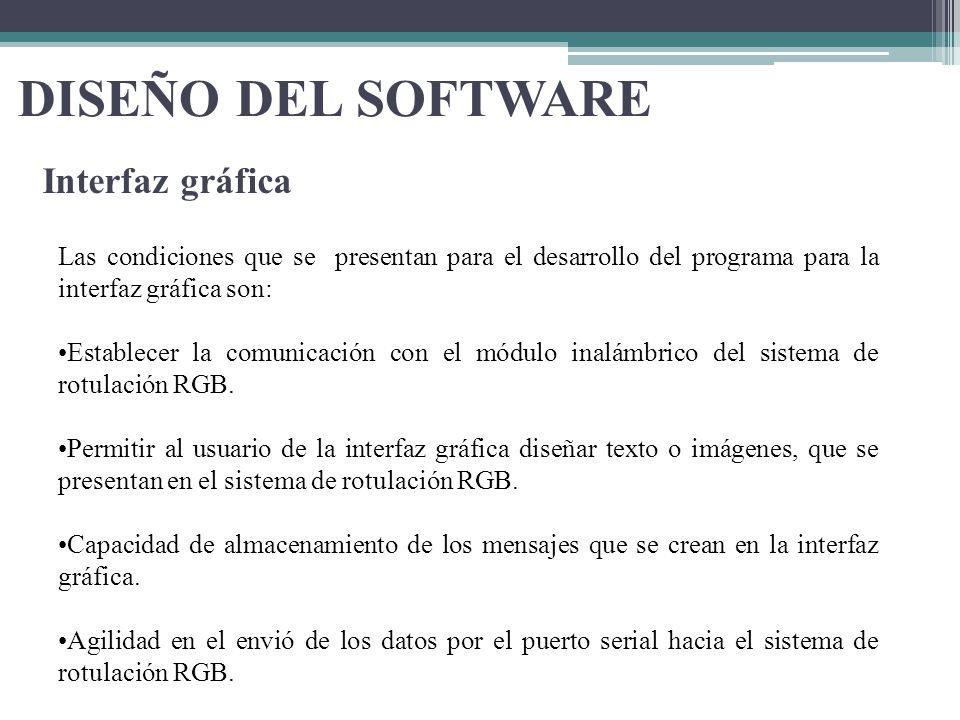 DISEÑO DEL SOFTWARE Interfaz gráfica Las condiciones que se presentan para el desarrollo del programa para la interfaz gráfica son: Establecer la comu