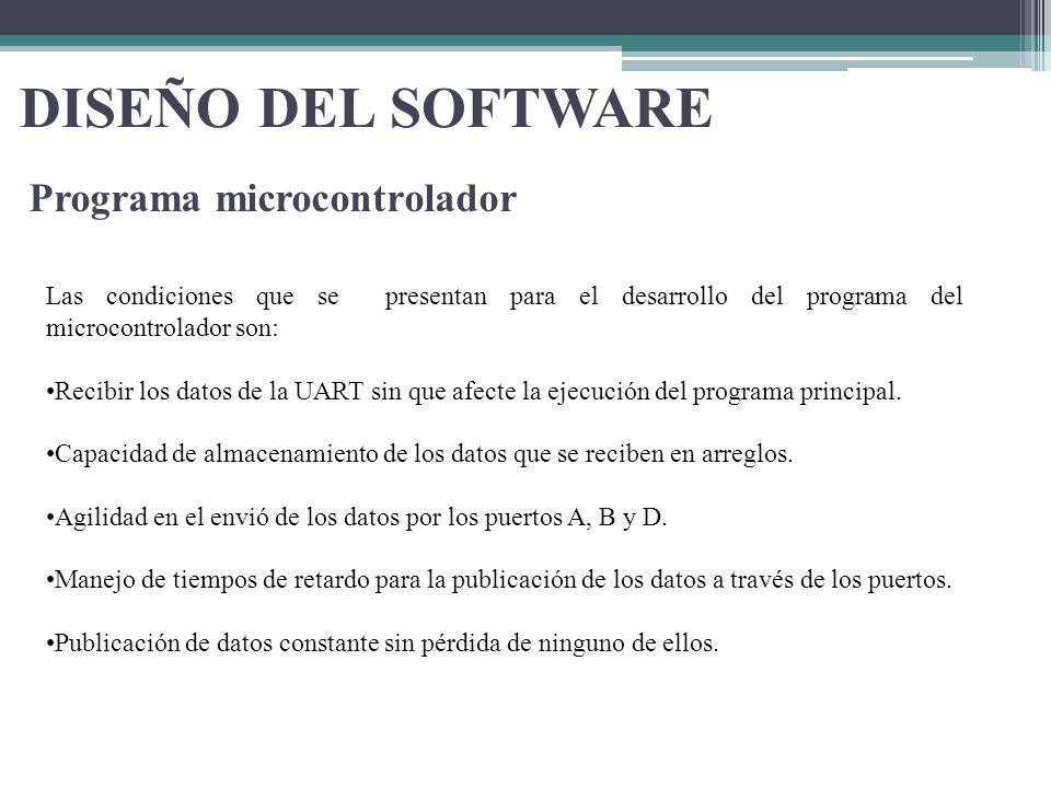 DISEÑO DEL SOFTWARE Programa microcontrolador Las condiciones que se presentan para el desarrollo del programa del microcontrolador son: Recibir los d