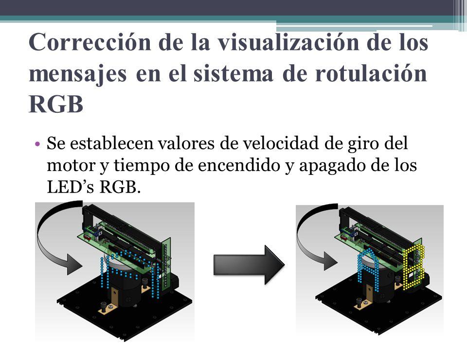 Corrección de la visualización de los mensajes en el sistema de rotulación RGB Se establecen valores de velocidad de giro del motor y tiempo de encend