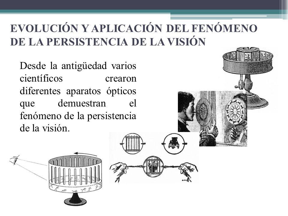 EVOLUCIÓN Y APLICACIÓN DEL FENÓMENO DE LA PERSISTENCIA DE LA VISIÓN Desde la antigüedad varios científicos crearon diferentes aparatos ópticos que dem