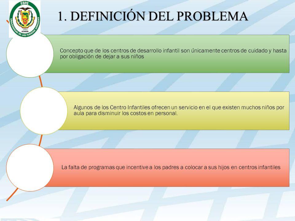 1. DEFINICIÓN DEL PROBLEMA Concepto que de los centros de desarrollo infantil son únicamente centros de cuidado y hasta por obligación de dejar a sus