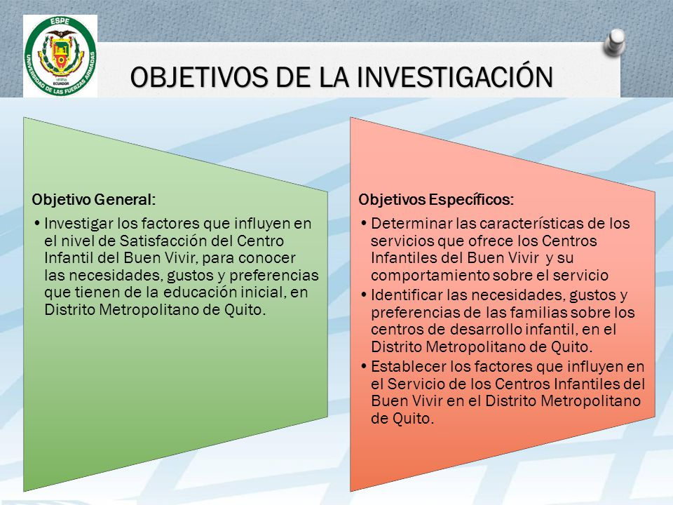 OBJETIVOS DE LA INVESTIGACIÓN Objetivo General: Investigar los factores que influyen en el nivel de Satisfacción del Centro Infantil del Buen Vivir, p