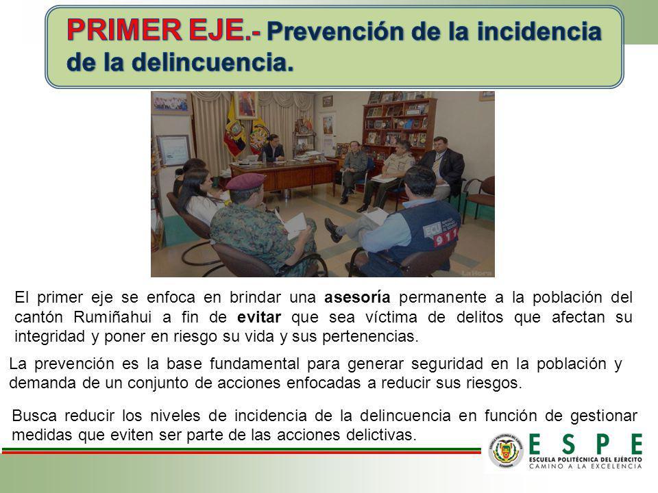 El primer eje se enfoca en brindar una asesoría permanente a la población del cantón Rumiñahui a fin de evitar que sea víctima de delitos que afectan