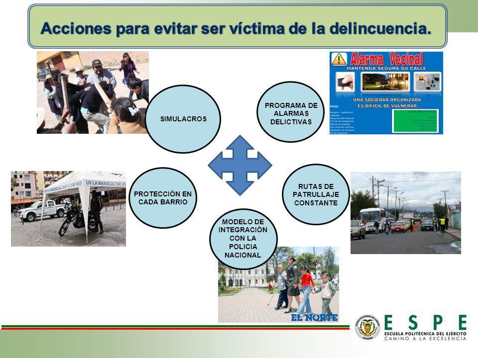 SIMULACROS PROTECCIÓN EN CADA BARRIO MODELO DE INTEGRACIÒN CON LA POLICIA NACIONAL RUTAS DE PATRULLAJE CONSTANTE PROGRAMA DE ALARMAS DELICTIVAS