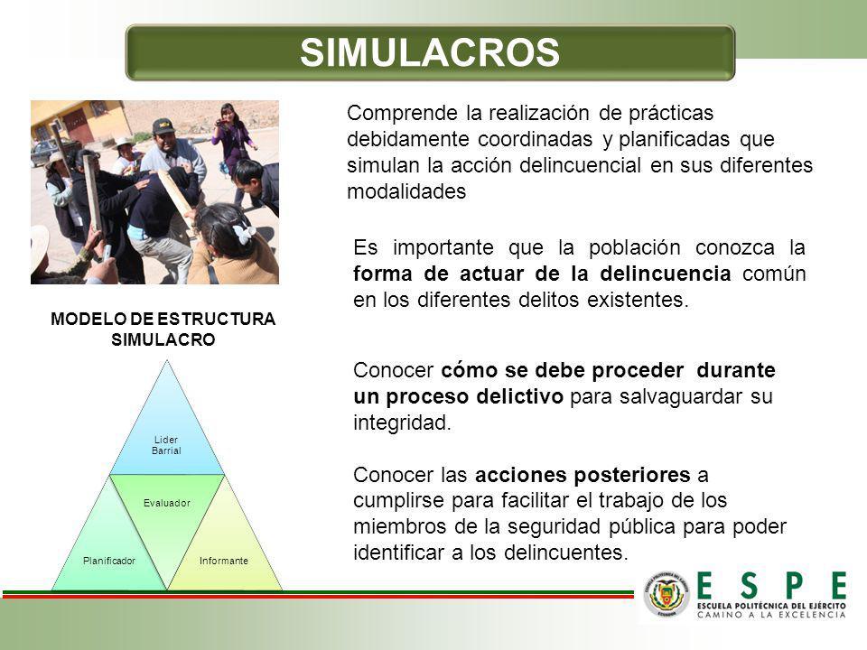 SIMULACROS Es importante que la población conozca la forma de actuar de la delincuencia común en los diferentes delitos existentes. Conocer cómo se de