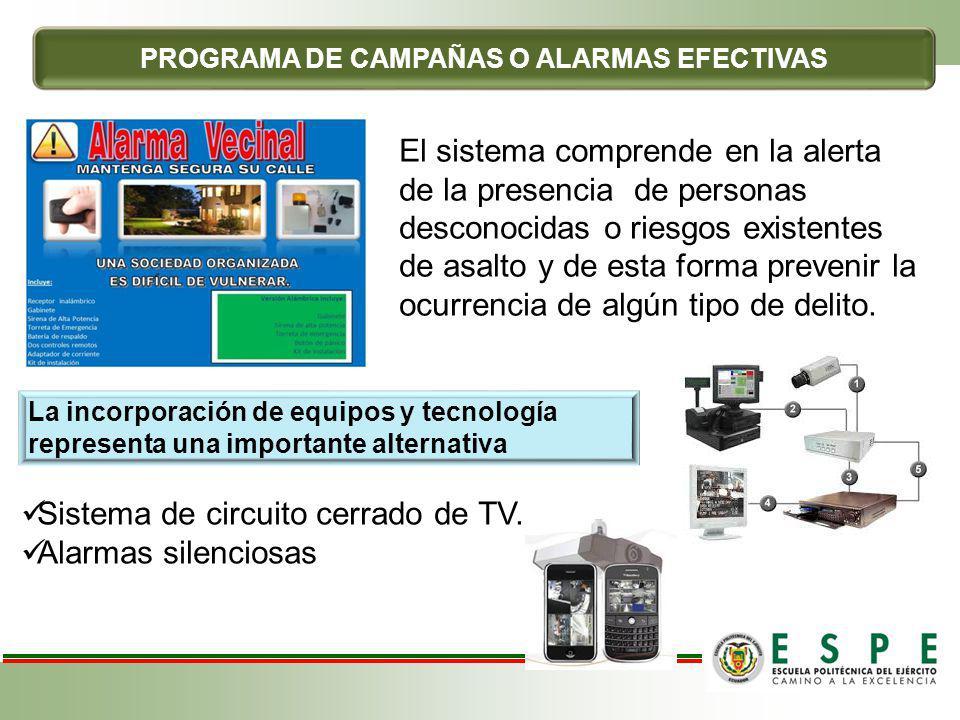 PROGRAMA DE CAMPAÑAS O ALARMAS EFECTIVAS El sistema comprende en la alerta de la presencia de personas desconocidas o riesgos existentes de asalto y d