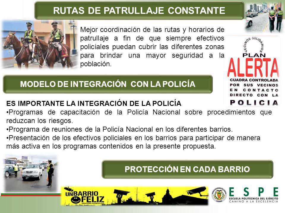 RUTAS DE PATRULLAJE CONSTANTE Mejor coordinación de las rutas y horarios de patrullaje a fin de que siempre efectivos policiales puedan cubrir las dif