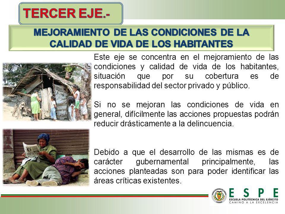 Este eje se concentra en el mejoramiento de las condiciones y calidad de vida de los habitantes, situación que por su cobertura es de responsabilidad