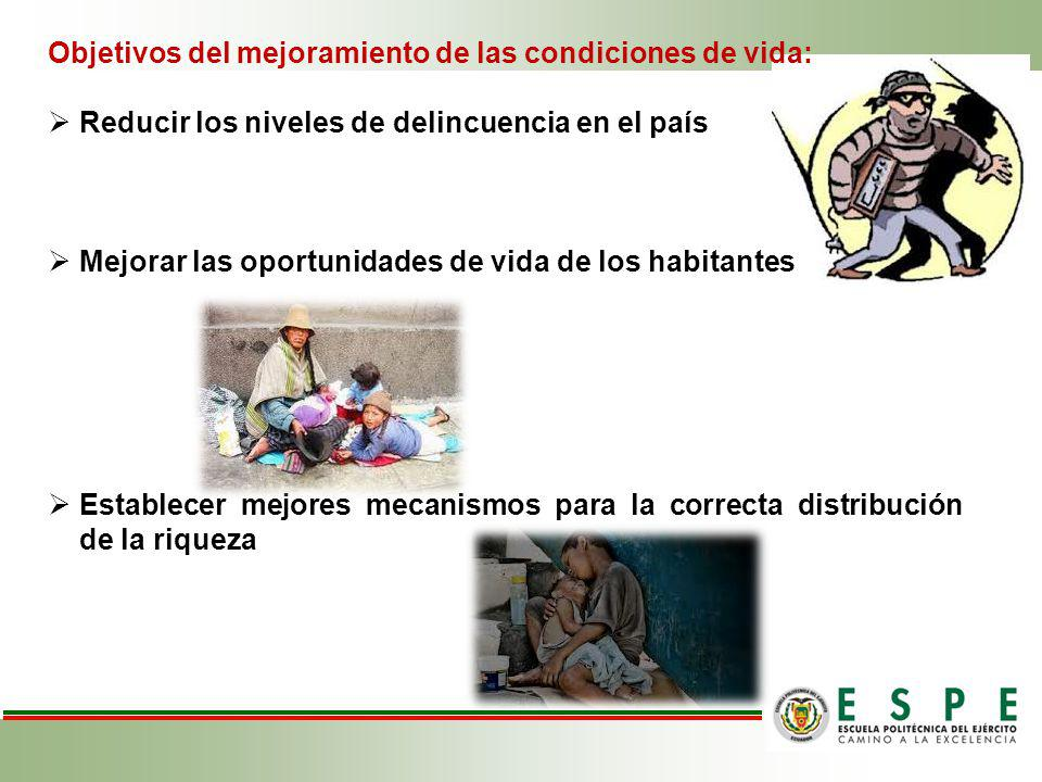 Objetivos del mejoramiento de las condiciones de vida: Reducir los niveles de delincuencia en el país Mejorar las oportunidades de vida de los habitan