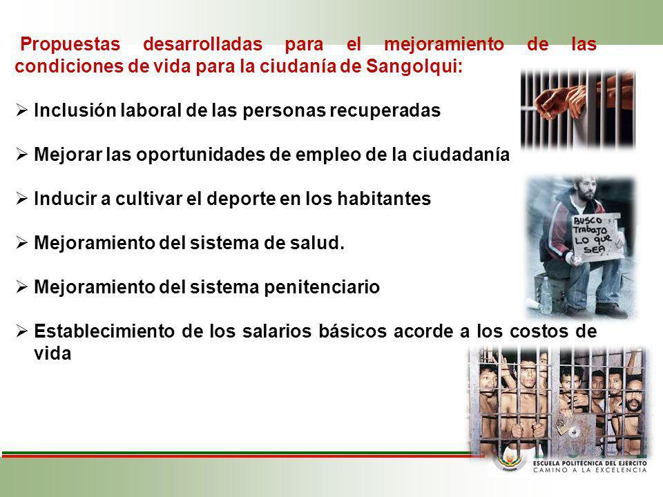 Propuestas desarrolladas para el mejoramiento de las condiciones de vida para la ciudanía de Sangolqui: Inclusión laboral de las personas recuperadas