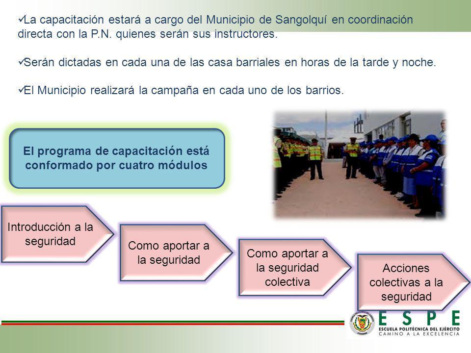 La capacitación estará a cargo del Municipio de Sangolquí en coordinación directa con la P.N. quienes serán sus instructores. Serán dictadas en cada u