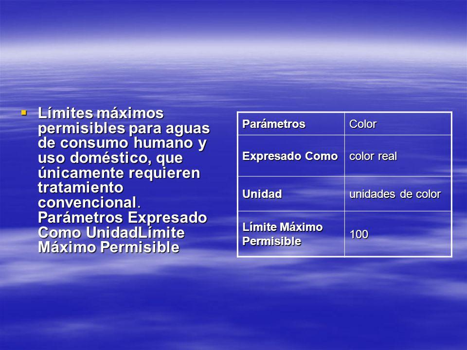Aspectos del color Color aparente:es producto de suspensiones no naturales que interfieren con la calidad del agua.