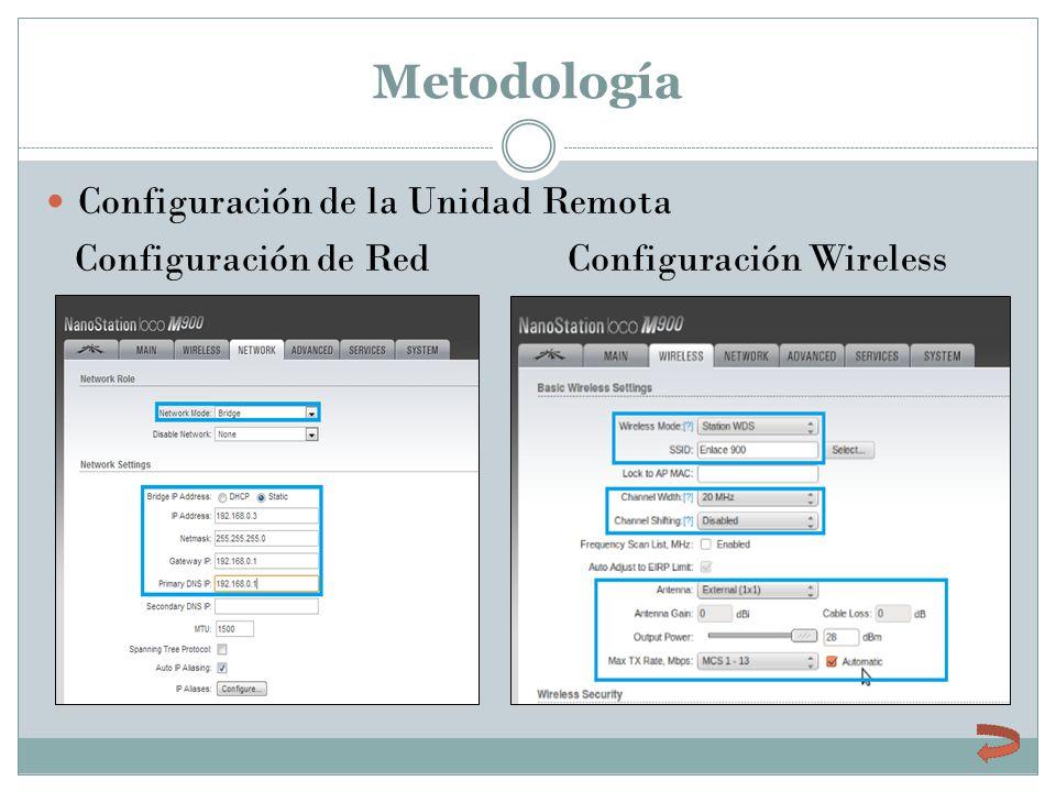 Metodología Configuración de la Unidad Remota Configuración de Red Configuración Wireless