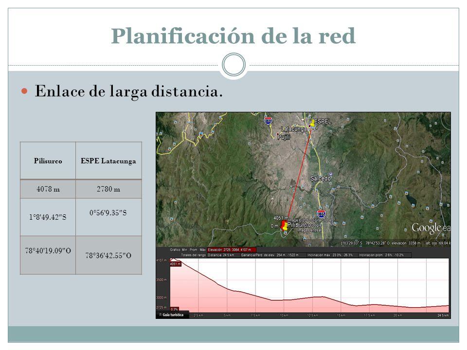 Planificación de la red Enlace de larga distancia. PilisurcoESPE Latacunga 4078 m2780 m 1°8'49.42
