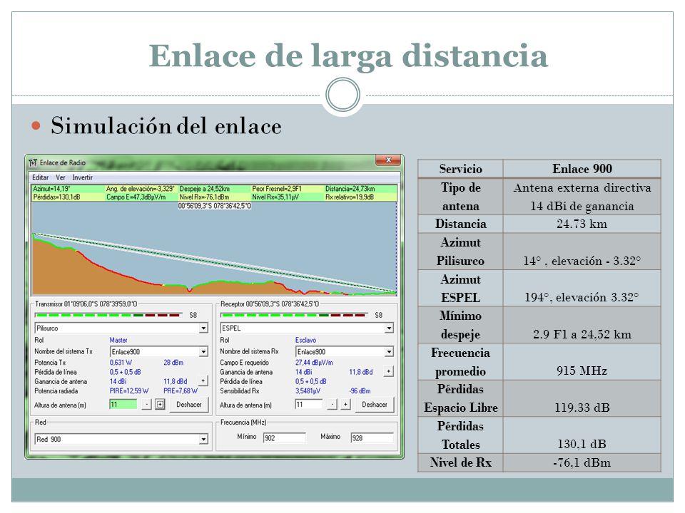 Enlace de larga distancia Simulación del enlace ServicioEnlace 900 Tipo de antena Antena externa directiva 14 dBi de ganancia Distancia24.73 km Azimut