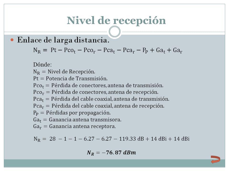 Nivel de recepción Enlace de larga distancia.