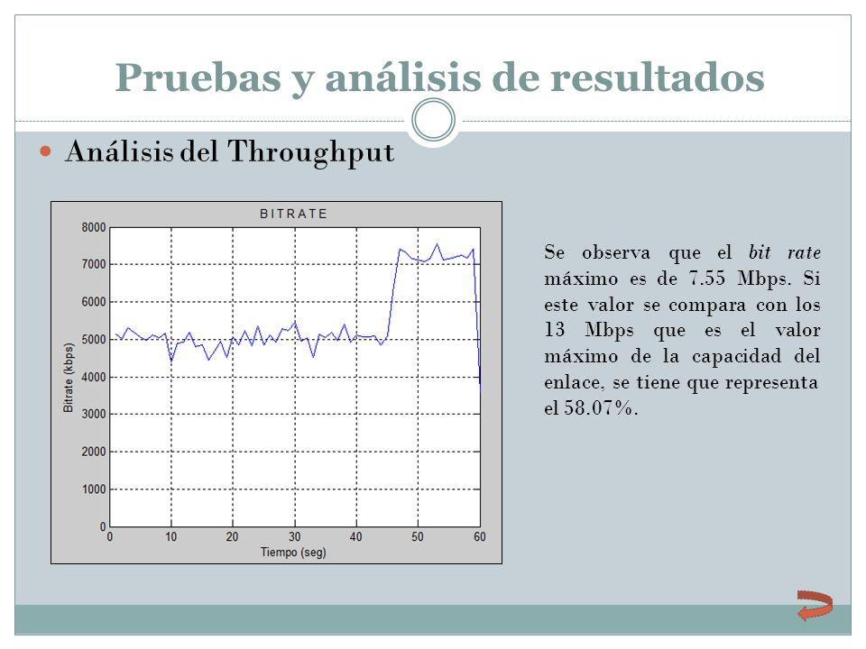Pruebas y análisis de resultados Análisis del Throughput Se observa que el bit rate máximo es de 7.55 Mbps. Si este valor se compara con los 13 Mbps q