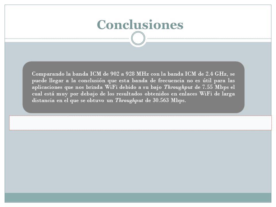 Conclusiones Comparando la banda ICM de 902 a 928 MHz con la banda ICM de 2.4 GHz, se puede llegar a la conclusión que esta banda de frecuencia no es