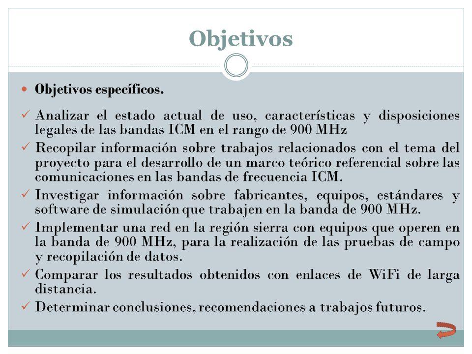 Objetivos Objetivos específicos. Analizar el estado actual de uso, características y disposiciones legales de las bandas ICM en el rango de 900 MHz Re