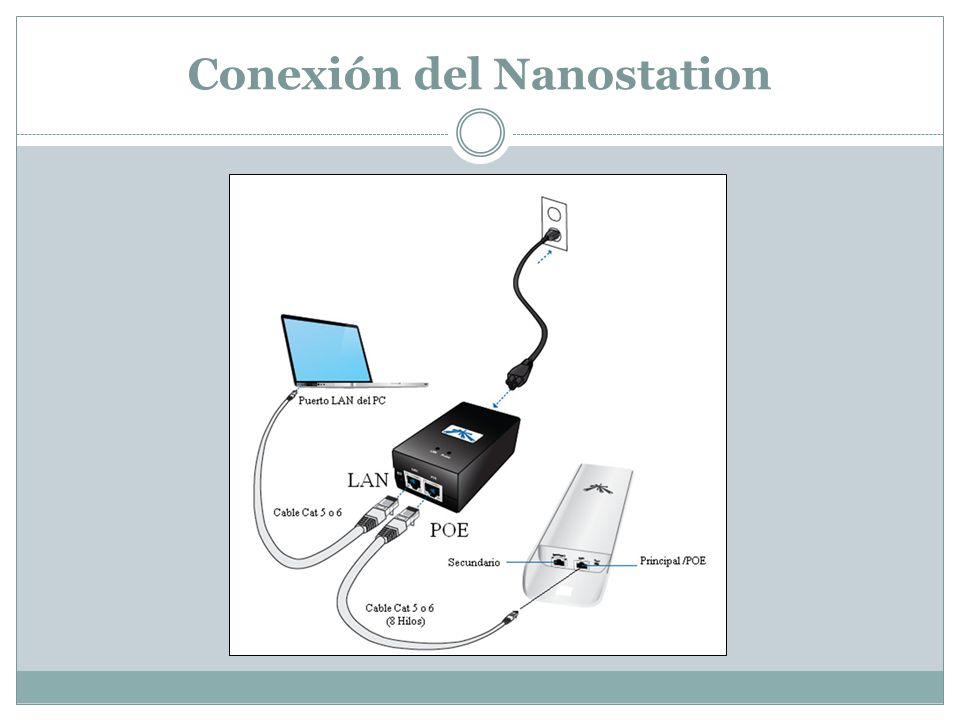 Conexión del Nanostation