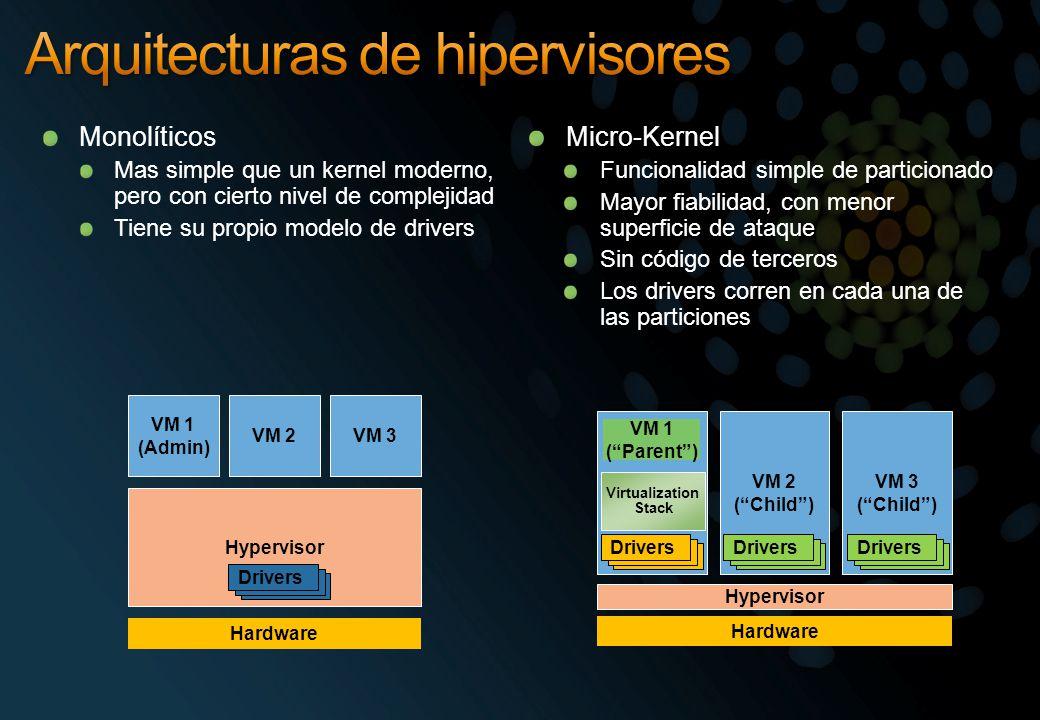Monolíticos Mas simple que un kernel moderno, pero con cierto nivel de complejidad Tiene su propio modelo de drivers Micro-Kernel Funcionalidad simple