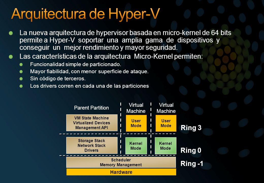 La nueva arquitectura de hypervisor basada en micro-kernel de 64 bits permite a Hyper-V soportar una amplia gama de dispositivos y conseguir un mejor
