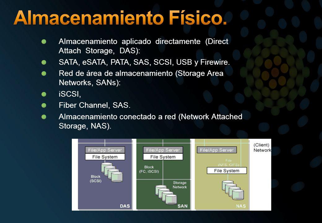 Almacenamiento aplicado directamente (Direct Attach Storage, DAS): SATA, eSATA, PATA, SAS, SCSI, USB y Firewire. Red de área de almacenamiento (Storag