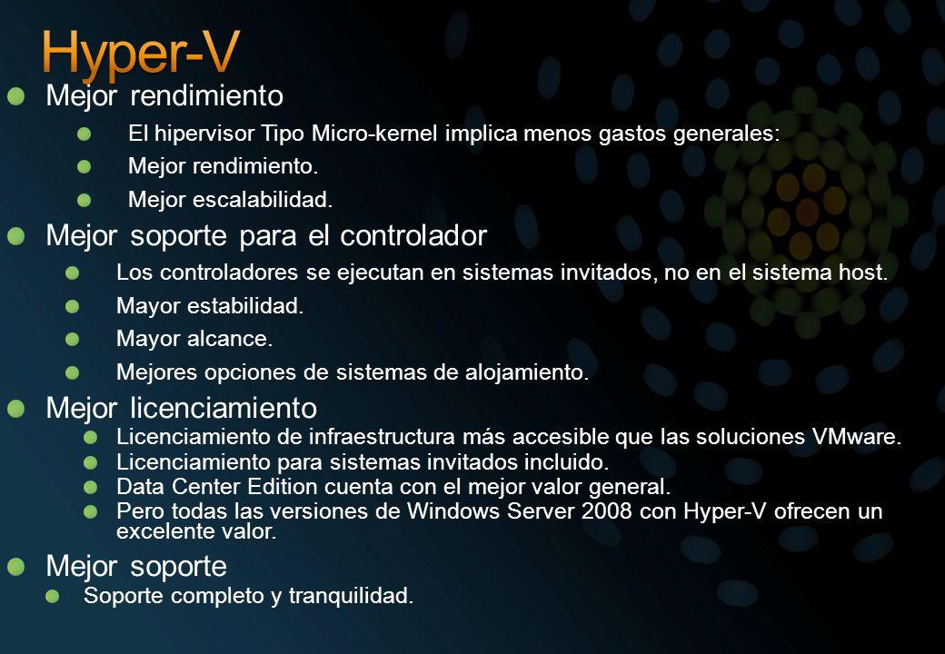 Mejor rendimiento El hipervisor Tipo Micro-kernel implica menos gastos generales: Mejor rendimiento. Mejor escalabilidad. Mejor soporte para el contro