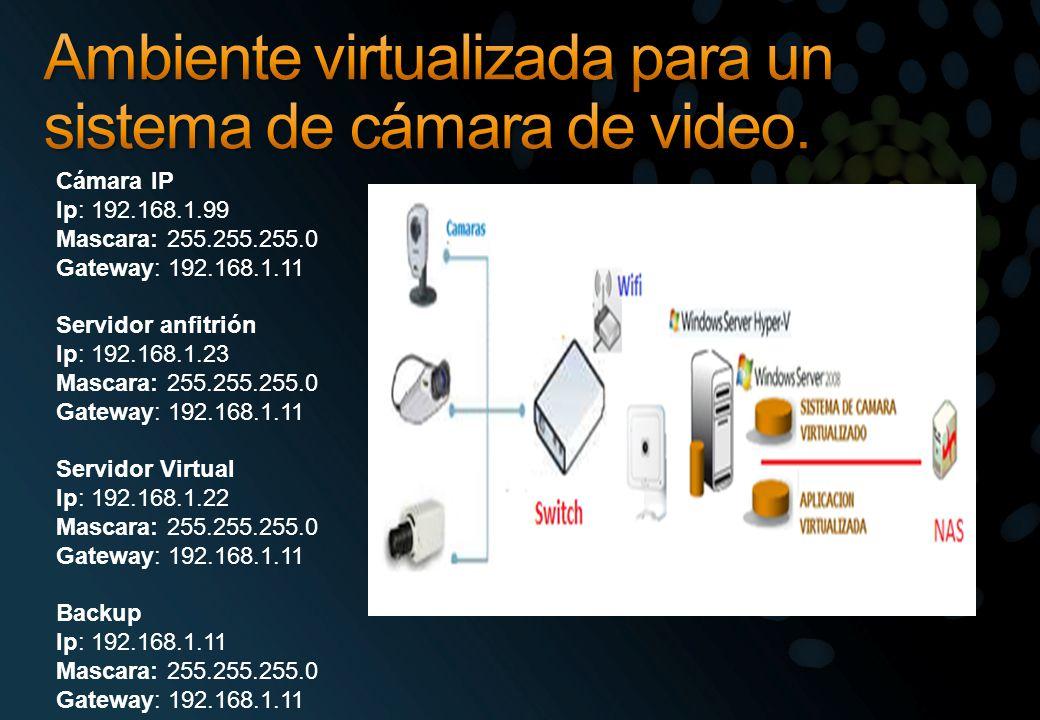 Cámara IP Ip: 192.168.1.99 Mascara: 255.255.255.0 Gateway: 192.168.1.11 Servidor anfitrión Ip: 192.168.1.23 Mascara: 255.255.255.0 Gateway: 192.168.1.