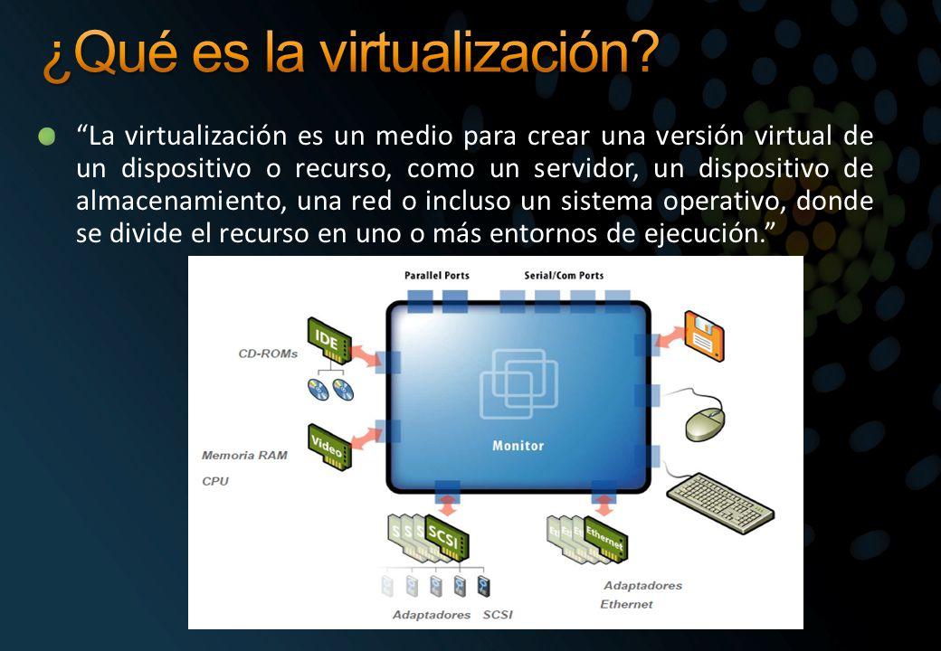 La virtualización es un medio para crear una versión virtual de un dispositivo o recurso, como un servidor, un dispositivo de almacenamiento, una red