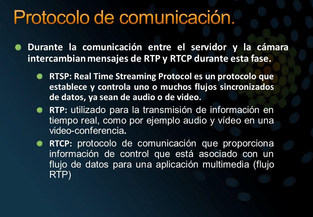Durante la comunicación entre el servidor y la cámara intercambian mensajes de RTP y RTCP durante esta fase. RTSP: Real Time Streaming Protocol es un
