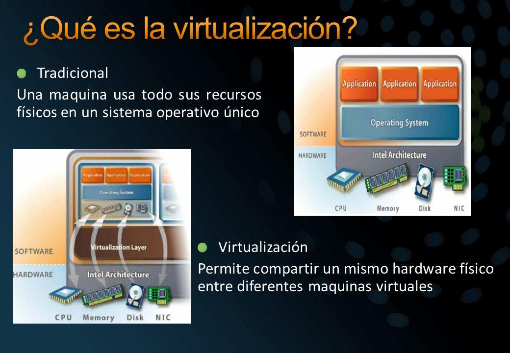 Tradicional Una maquina usa todo sus recursos físicos en un sistema operativo único Virtualización Permite compartir un mismo hardware físico entre di