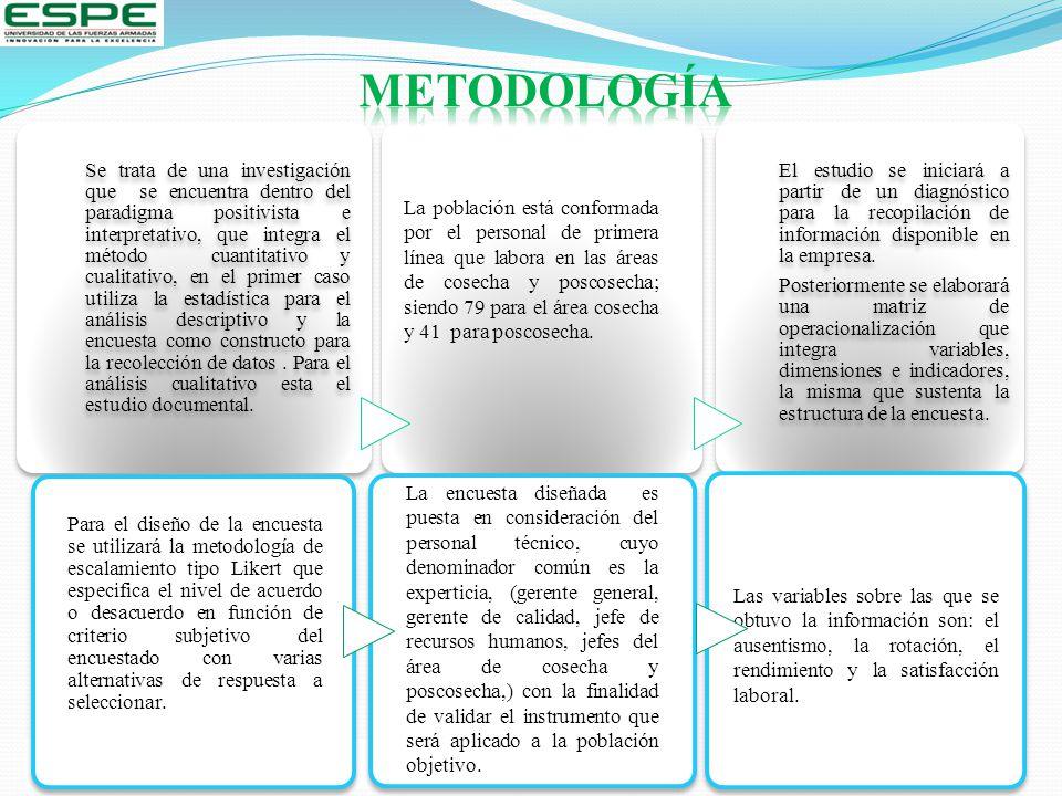 Se trata de una investigación que se encuentra dentro del paradigma positivista e interpretativo, que integra el método cuantitativo y cualitativo, en