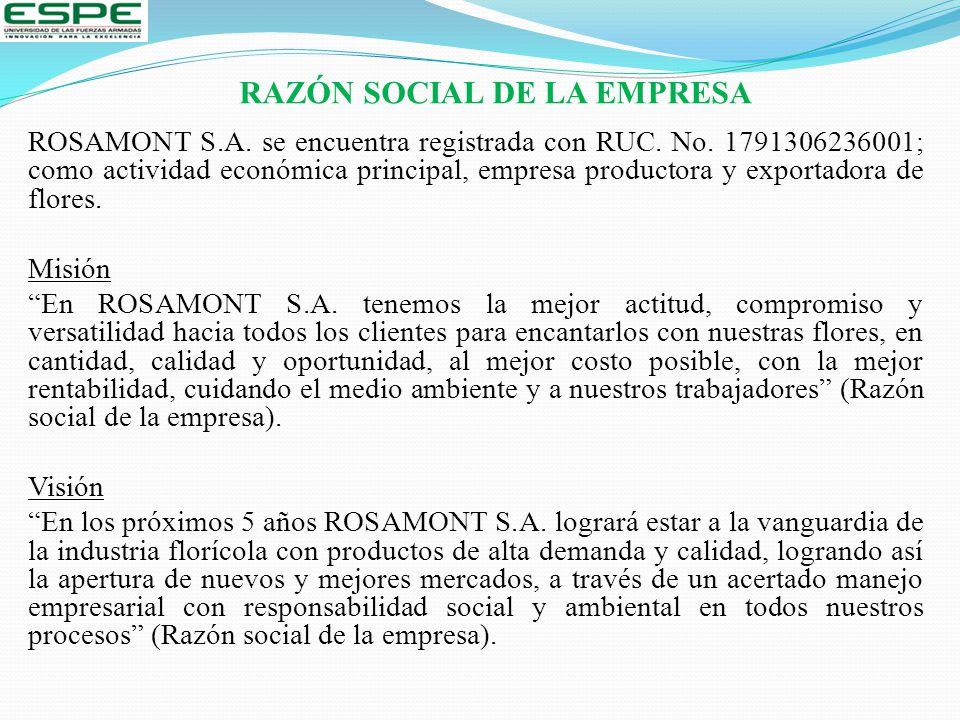 ROSAMONT S.A. se encuentra registrada con RUC. No. 1791306236001; como actividad económica principal, empresa productora y exportadora de flores. Misi