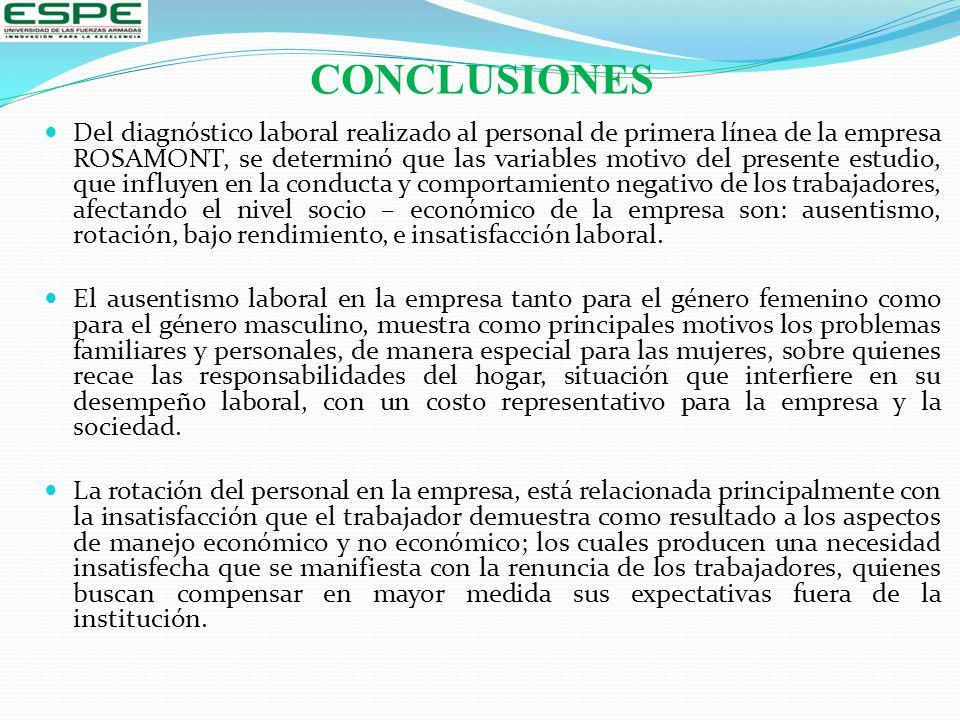CONCLUSIONES Del diagnóstico laboral realizado al personal de primera línea de la empresa ROSAMONT, se determinó que las variables motivo del presente