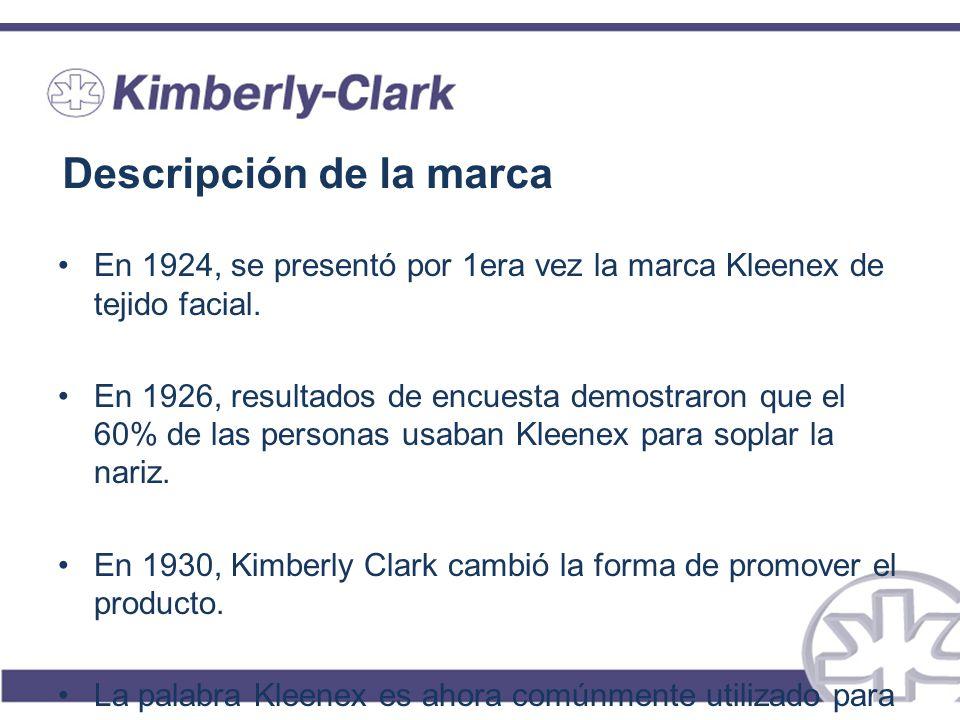 Descripción de la marca En 1924, se presentó por 1era vez la marca Kleenex de tejido facial. En 1926, resultados de encuesta demostraron que el 60% de