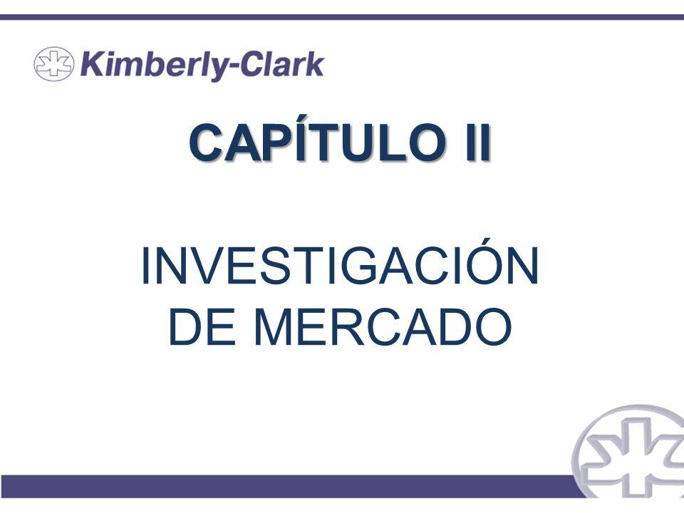 CAPÍTULO II CAPÍTULO II INVESTIGACIÓN DE MERCADO
