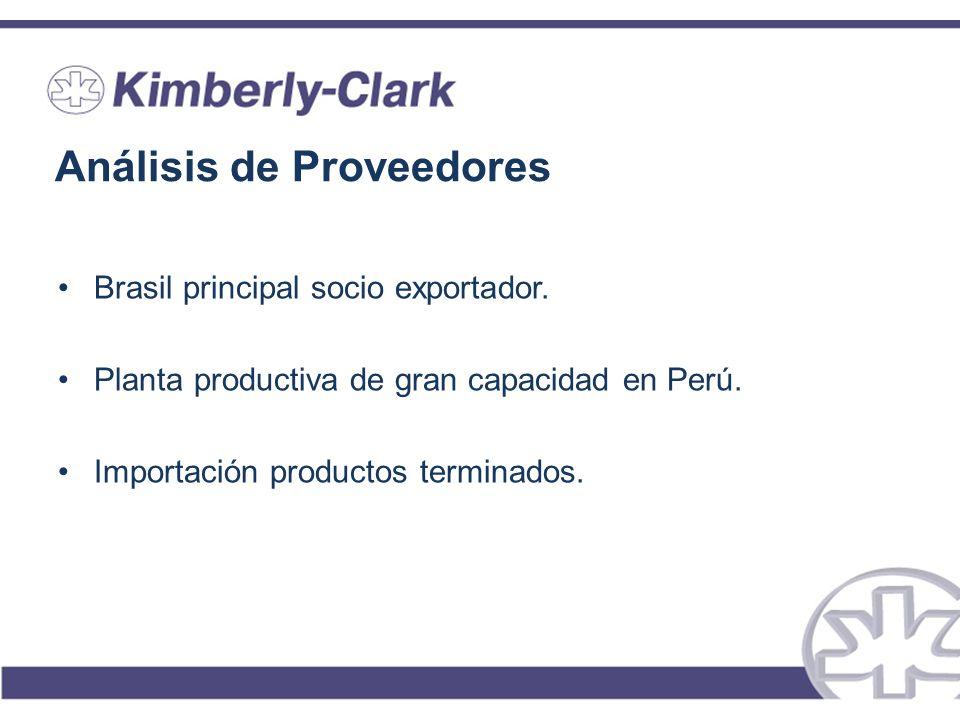 Análisis de Proveedores Brasil principal socio exportador. Planta productiva de gran capacidad en Perú. Importación productos terminados.