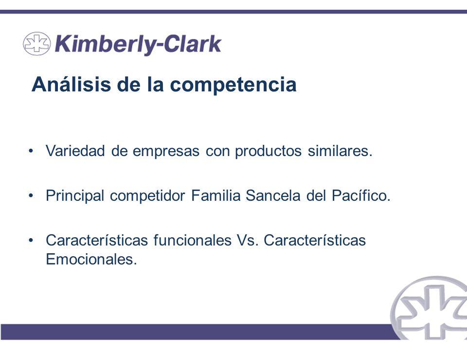 Análisis de la competencia Variedad de empresas con productos similares. Principal competidor Familia Sancela del Pacífico. Características funcionale