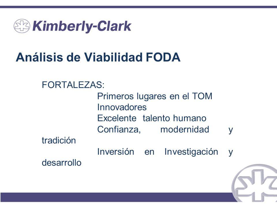 Análisis de Viabilidad FODA FORTALEZAS: Primeros lugares en el TOM Innovadores Excelente talento humano Confianza, modernidad y tradición Inversión en