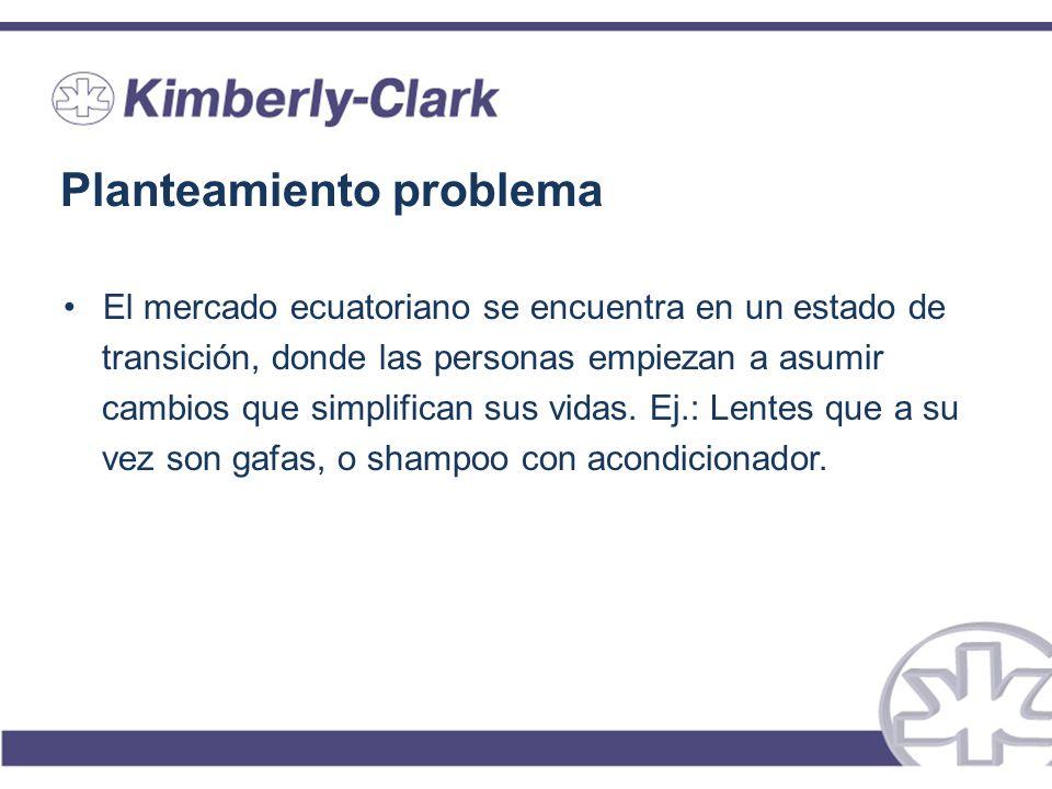 Análisis de las directrices de la Empresa Empresas líderes en productos de cuidado y limpieza personal en el Ecuador.