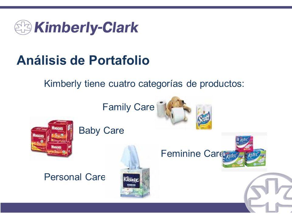 Análisis de Portafolio Kimberly tiene cuatro categorías de productos: Family Care Baby Care Feminine Care Personal Care