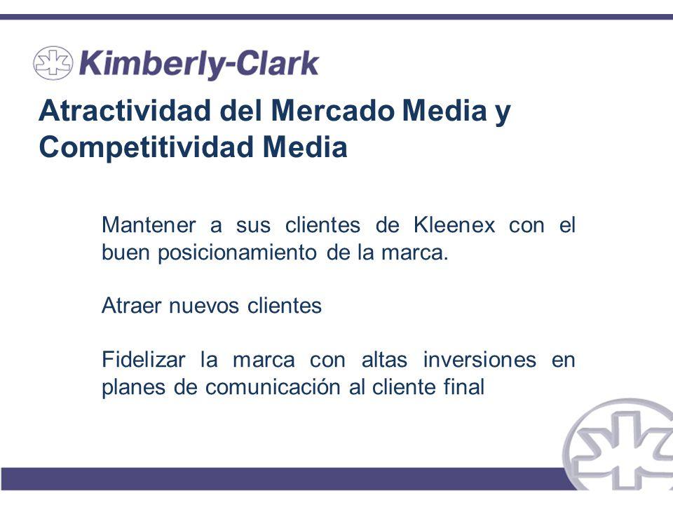 Atractividad del Mercado Media y Competitividad Media Mantener a sus clientes de Kleenex con el buen posicionamiento de la marca. Atraer nuevos client