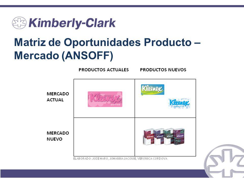 Matriz de Oportunidades Producto – Mercado (ANSOFF)