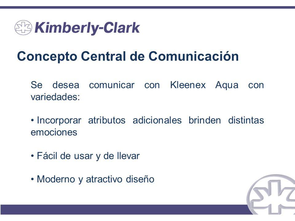 Concepto Central de Comunicación Se desea comunicar con Kleenex Aqua con variedades: Incorporar atributos adicionales brinden distintas emociones Fáci
