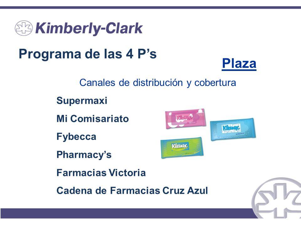 Programa de las 4 Ps Plaza Canales de distribución y cobertura Supermaxi Mi Comisariato Fybecca Pharmacys Farmacias Victoria Cadena de Farmacias Cruz