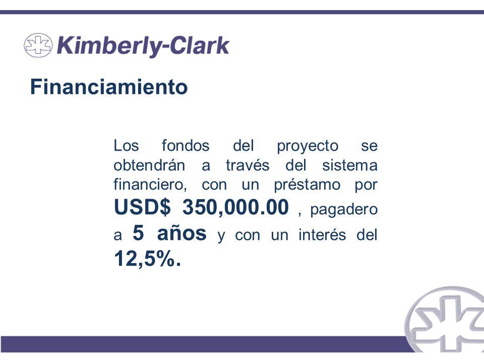 Financiamiento Los fondos del proyecto se obtendrán a través del sistema financiero, con un préstamo por USD$ 350,000.00, pagadero a 5 años y con un i