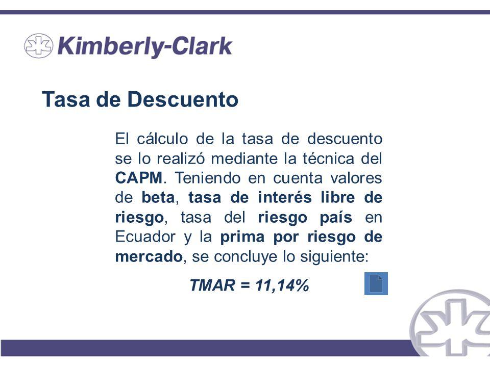 Tasa de Descuento El cálculo de la tasa de descuento se lo realizó mediante la técnica del CAPM. Teniendo en cuenta valores de beta, tasa de interés l