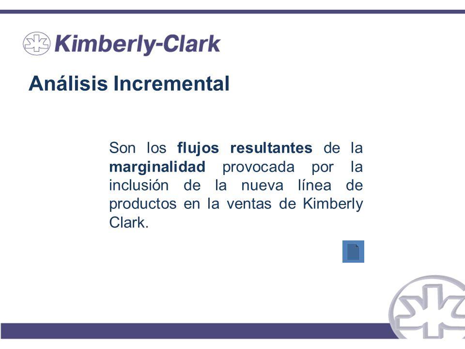 Análisis Incremental Son los flujos resultantes de la marginalidad provocada por la inclusión de la nueva línea de productos en la ventas de Kimberly